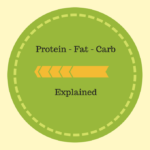 Protein - Fat - Carb & How They Effect Your Weight Loss